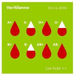 Veripalvelun veritilanne on hieman korjaantunut, mutta tarvehan on jatkuva. Tässä tämän päivän tilannetta. Itselläni tuo 2 kuukauden luovutusten välinen aikaraja täytyy nyt viikonloppuna eli ensi viikolla pääsen hoitamaan osani haasteestani. Oletko Sinä jo käynyt luovuttamassa?